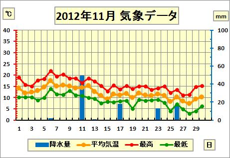 201211