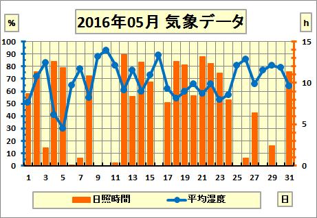 201605_2