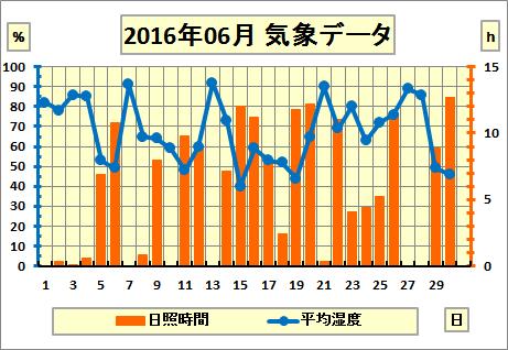 201606_2