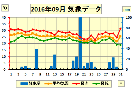 201609