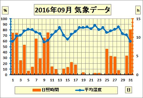 201609_2