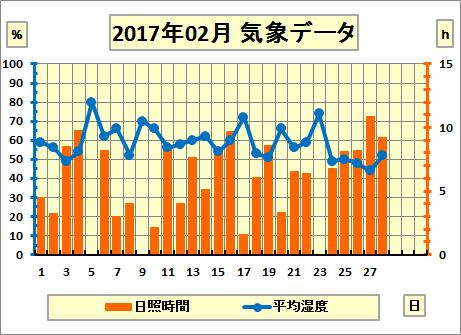 201702_2