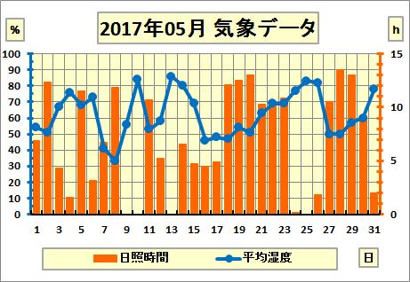 201705_2