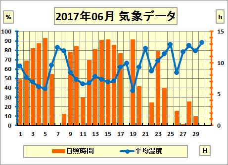 201706_2