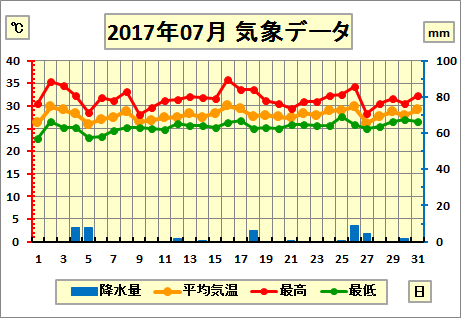 201707