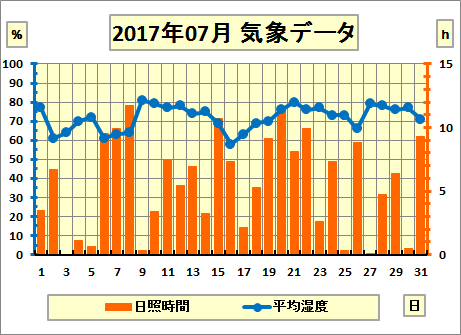 201707_2