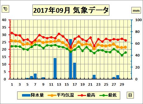 201709