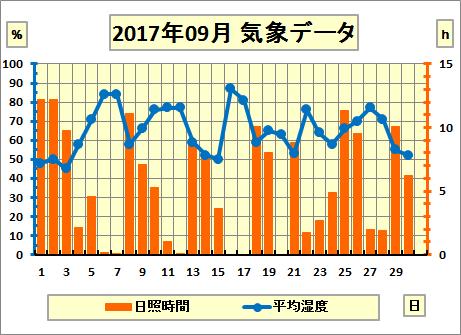 201709_2