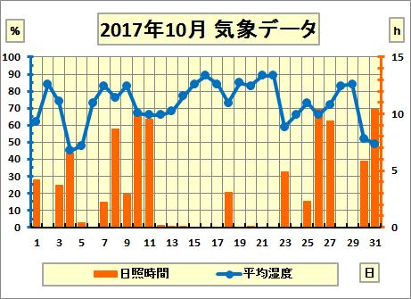 201710_2