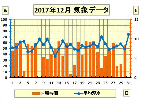 201712_2
